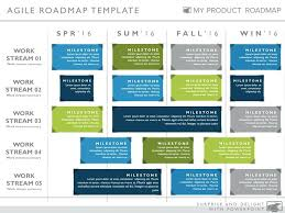 Timeline Website Template Show Your Company History On A In How To ...