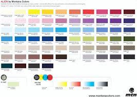 Kobra Color Chart