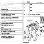 wiring diagram 1992 dodge dakota ireleast throughout 1994 dodge 1994 Dodge Dakota Fuse Box 1987 dodge dakota fuse panel diagram vehiclepad 1996 dodge inside 1994 dodge dakota fuse 1994 dodge dakota fuse box diagram