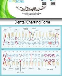 Dental Implant Compatibility Chart Pin By Samantha Moon On School Dental Dental Assistant