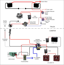wiring diagrams 7 way plug wiring 7 point trailer plug 4 way 4 way trailer wiring diagram at 7 Blade Trailer Plug Wiring Diagram