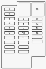 cars fuses 2014 mazda 2 fuses panel mazda 2 left side fuse box schematic diagram of the fuse box