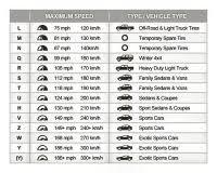 Load Range Chart Tire Noise Rating Chart 2018 Tire Noise Rating Chart