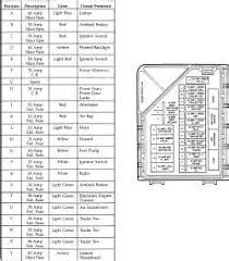 similiar 92 lincoln town car fuse box diagram keywords oil capacity chart on 92 mercury grand marquis fuse box diagram