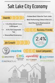 salt lake city jobs a recipe for economic success