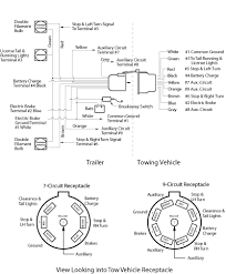 typical 7 way trailer wiring diagram pinterest trailers on typical 7 Way Wiring Diagram For Trailer Lights typical 7 way trailer wiring diagram pinterest trailers 7 7 Prong Wiring-Diagram