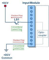 sink i o module wiring input sink module