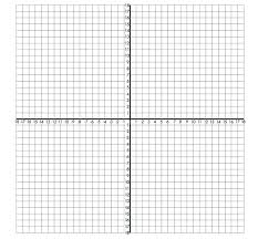 Coordinate Axes Graph Paper Trigonometrical System Of Coordinate On
