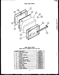 rsd30 gas ranges oven door parts diagram