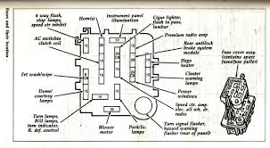 fuse diagram ford ranger forum not positive they will be the same as my 89 ranger