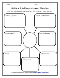 best multiple intelligences activities ideas  multiple intelligence essay use this worksheet to help plan your lessons to accommodate