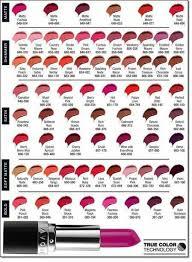 Avon Lipstick Color Chart Avon Lipstick Lipstick Colors