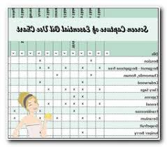 Essential Oil Chart Free Download Essential Oils