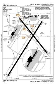 Airport Diagram Kgad Schematics Online