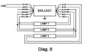 philips advance ballast wiring diagrams images philips advance ballast wiring diagrams philips circuit