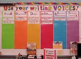 Best     Writing rubrics ideas on Pinterest   Kindergarten writing     Pinterest