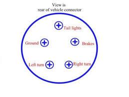 pin trailer wiring harness image wiring diagram five wire trailer harness five auto wiring diagram schematic on 5 pin trailer wiring harness