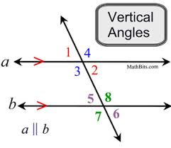 Angl Es Angles And Parallel Lines Mathbitsnotebook Geo Ccss Math