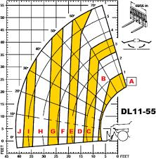 Gehl Dl11 55 Gen3 Telescopic Handler
