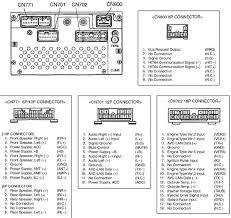 toyota stereo wiring toyota image wiring diagram toyota car radio stereo audio wiring diagram autoradio connector on toyota stereo wiring