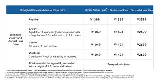 Disneyland Tickets Prices 2020