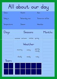 4 Day Weather Chart Blog Archives South African Home School Mum
