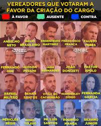 Absurdo em Sorocaba : Câmara cria cargo de R$ 19 mil por mês – MBL Sorocaba  – Movimento Brasil Livre
