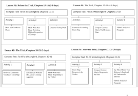 Trial Evidence Chart 4 6 Answers Getting To The Core English Language Arts Grade 10 To Kill