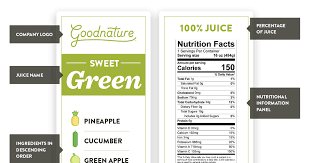 juice labeling requirements