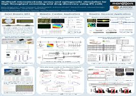 Eposters Multiwell Microelectrode Arrays And Optogenetic