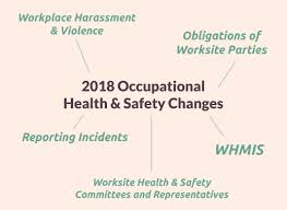 Alberta Occupational Health Safety Changes