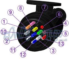 wiring diagram wiring diagram for 13 pin caravan plug ep03 400 13 pin caravan plug wiring diagram at 13 Pin Caravan Wiring Diagram