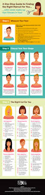 Finding The Right Hairstyle the onestop guide to finding the right haircut for you 7757 by stevesalt.us