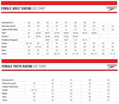 Speedo Tankini Size Chart Speedo Guard Sport Bra Speedo Endurance Lite 18