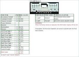 toyota prius radio wiring diagram car stereo library o 3 co protege factory radio wiring diagram toyota prius radio wiring diagram car stereo library o 3 co protege