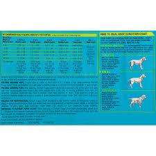 Purina Puppy Food Feeding Chart Purina Dog Chart Purina Puppy Food Feeding Chart