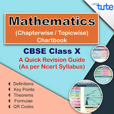Mathematics Topicwise Chapterwise Charts With Formula For