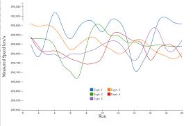 Reversing X Domain On Dc Js Series Chart Stack Overflow