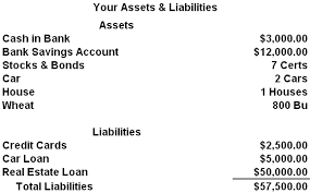 assets and liabilities assets liabilities