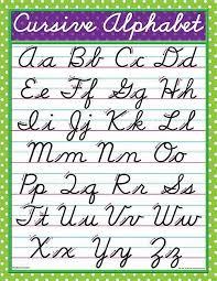 Pin By Alissar On Crafts Cursive Handwriting Cursive