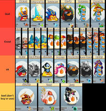 A ranking of all Angry Birds classes : angrybirdsepic