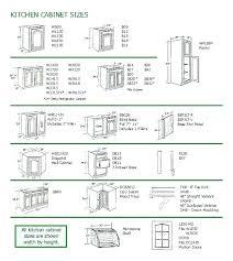 swingeing ikea kitchen cabinet sizes top pleasurable kitchen cabinets standard sizes of the size cabinet width