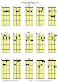 15 Most Common Guitar Chords Guitar Chords Guitar Notes