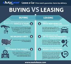 Buying A Car Or Leasing A Car Benefits Of Car Leasing Infographics Eautolease Com