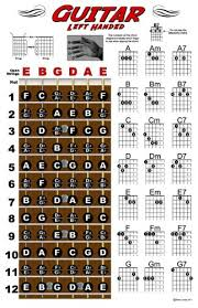 Guitar Chord Notes Chart Left Handed Guitar Fretboard And Chord Chart Instructional Poster