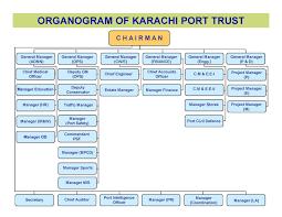 Port Authority Org Chart Organizational Chart About Us Karachi Port Trust