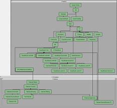 Dependency Chart Generator Architecture Tools In Resharper 8 Net Tools Blog Net