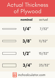 Plywood Conversion Chart Actual Plywood Thickness And Size Inch Calculator