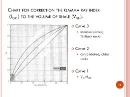 Basic Well Logging Analysis The Gamma Ray Gr Log Ppt