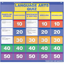 Scholastic Daily Schedule Pocket Chart Language Arts Class Quiz 5 6 Pocket Chart Add Ons